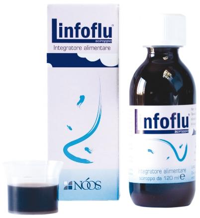 Linfoflu