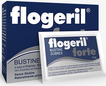Flogeril Forte